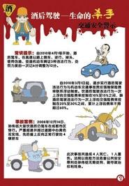 酒后驾驶交通安全警示挂图