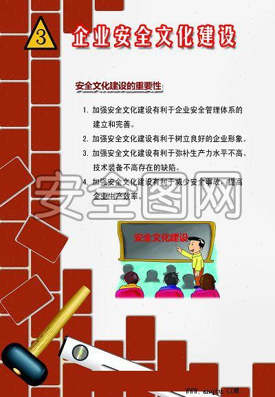 安全文化建设展板