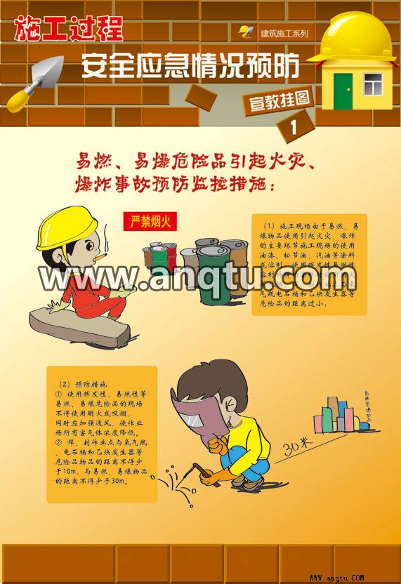 【建筑施工过程安全应急情况预防】价格